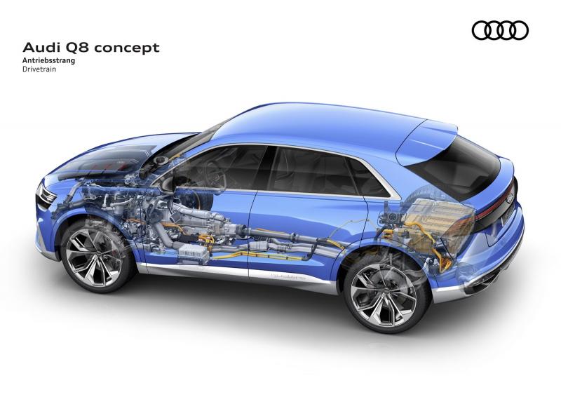 Galerie k článku Audi chystá SQ8. Může dostat dieselové tri ...