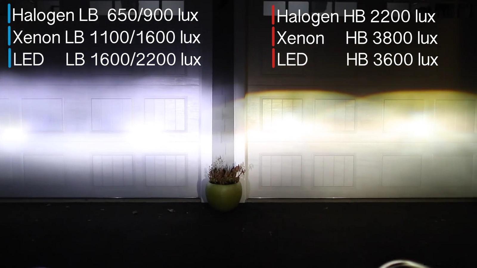 Modelový příklad: výměna lieárních zářivek za LED trubice.